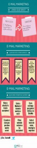 Para-que-sirve-el-Email-Marketing2
